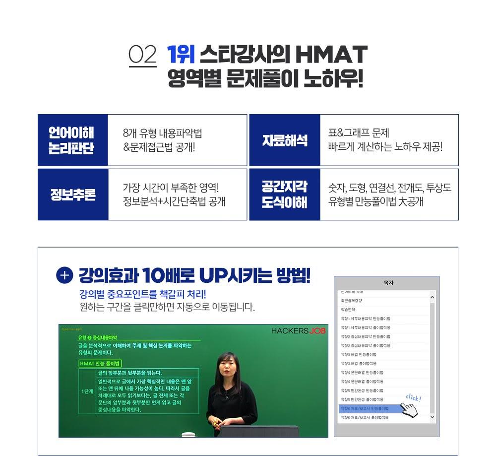 02.1위 스타강사의 HMAT영역별 문제풀이 노하우