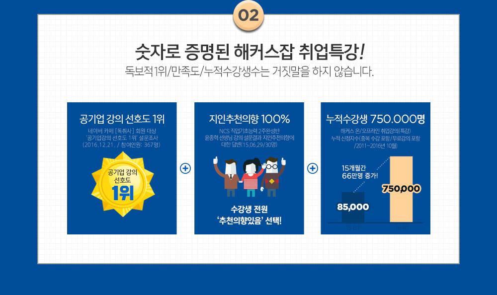 02 숫자로 증명된 해커스잡 취업특강